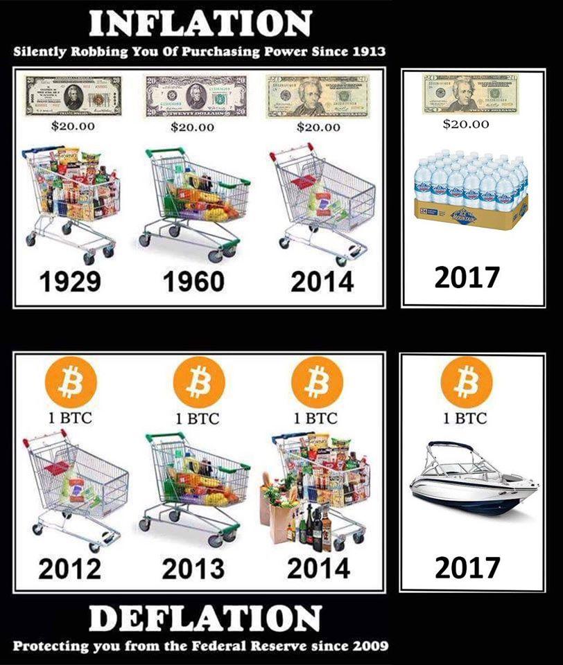 dolarbitcoin