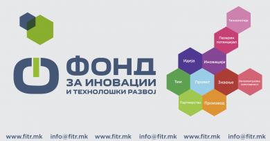 ФИТР: 540 од 740 компании за прв пат аплицираат на некој од јавните повици на фондот