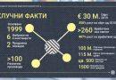 """Германската компанија """"Ипротекс"""" ќе инвестира пет милиони евра во ТИРЗ Скопје"""